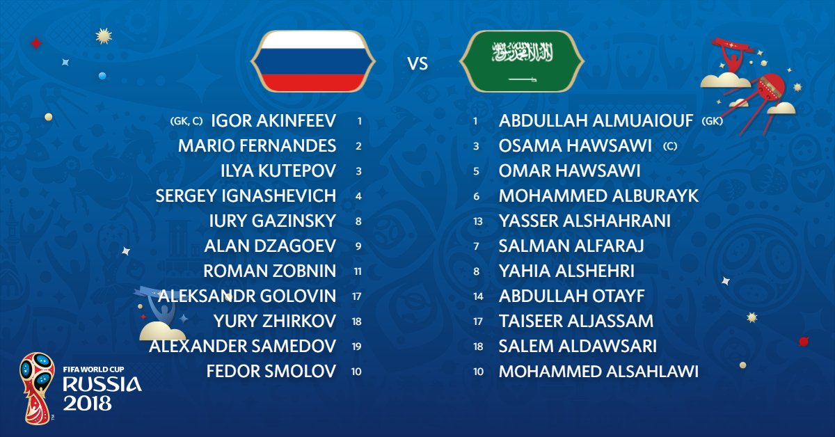Tài khoản Twitter của FIFA công bố đội hình chính của hai đội tuyển tham gia trận đấu khai mạc Nga-Saudi Arabia.